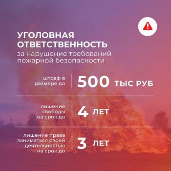 Пожароопасный период_4